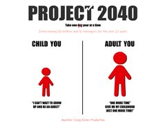 Project 2040 your life every year for 21 years (Final round)